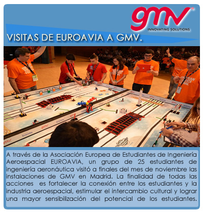 GMV_actvidad_2